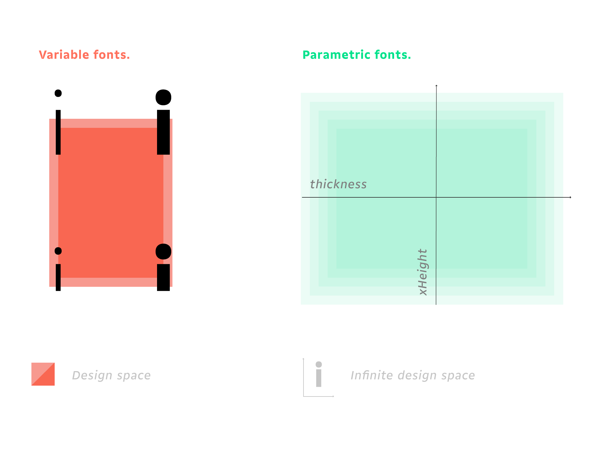 new-font-technologies-otvar-pfonts-hd-large-opt